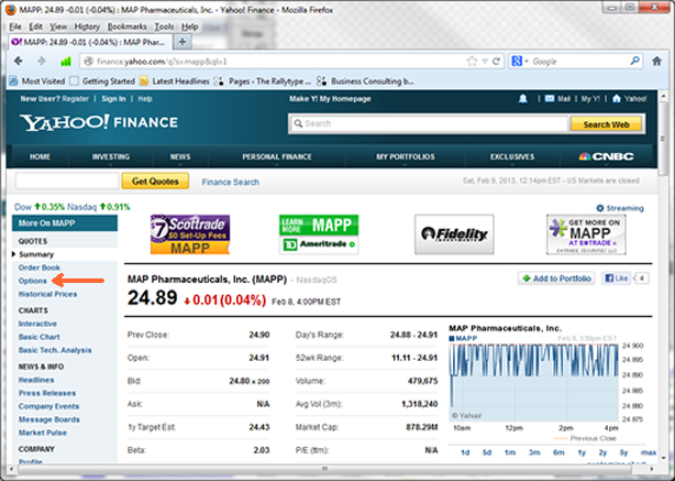 Trading 2012 stock options